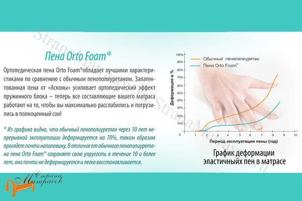 Аскона Ортопедический матрас Compact  Favorite , сертификат