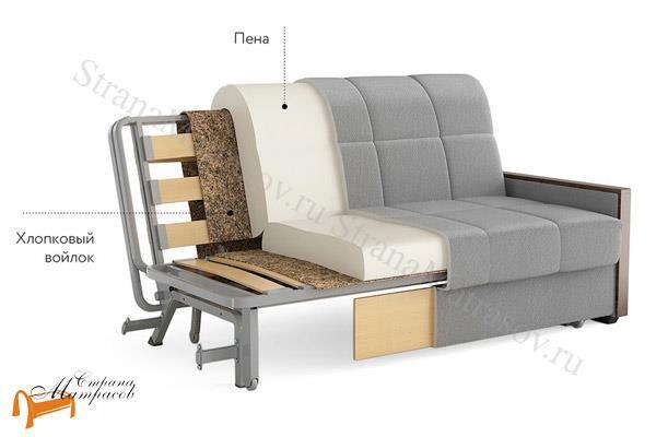 Аскона Диван Helix (с ортопедическим матрасом) , аккордеон, эластичный ППУ, холлофайбер, рогожка, серый, коричневый, песочный