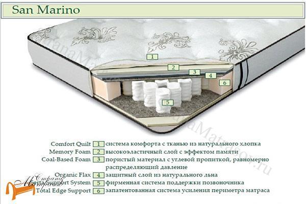 Serta (США) Матрас San Marino , независимый пружинный блок, сша, односторонний матрас