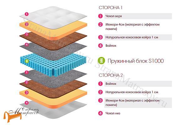 Lonax Матрас Memory Medium S1000 , независимый пружинный блок, войлок, кокосовая койра, Memory Foam, пена с эффектом памяти