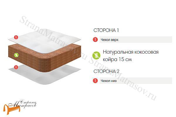 Lonax Матрас Круглый Round Cocos 15 , кокосовая койра, жесткий, беспружинный