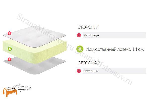 Lonax Матрас Roll , искусственный латекс, гипоаллергенный, компактный