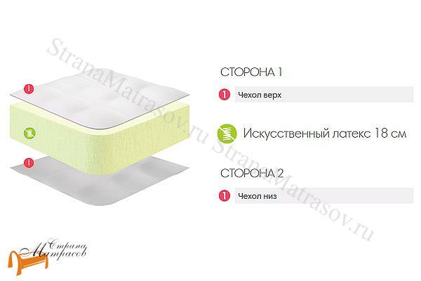 Lonax Матрас Roll Max Eco , искусственный латекс, гипоаллергенный, компактный