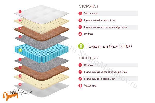 Lonax Матрас Medium S1000 , натуральный латекс, войлок, кокосовая койра, жаккард, независимый пружинный блок