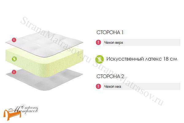 Lonax Матрас Круглый Round ППУ 19 , искусственный латекс, жаккард