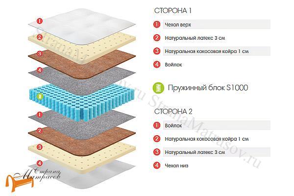Lonax Матрас Круглый Round Medium S1000 , натуральный латекс, кокосовая койра, независимый пружинный блок, войлок, жаккард