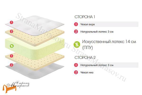 Lonax Матрас Roll Comfort 3 Plus , натуральный латекс, искусственный латекс, жаккард