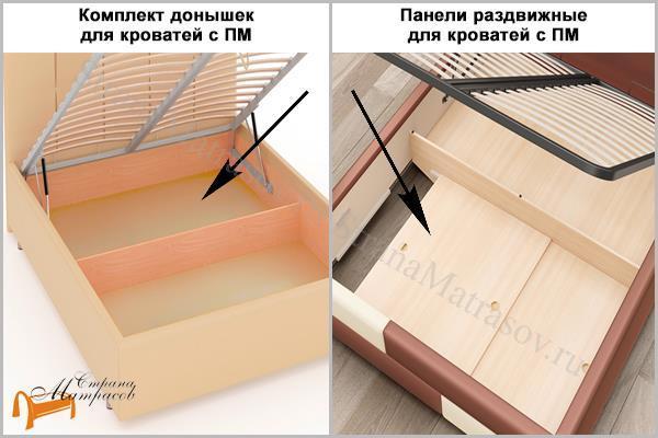 Орматек Основание для кровати металлическое с подъемным механизмом , основание с газ лифтами, металлическое, с ламелиями из березы