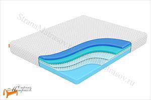 Орматек - Ортопедический матрас Ocean Max