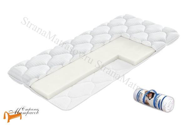 Орматек - Ортопедический матрас Орматек Perina (для кроватей и диванов)