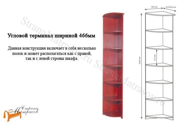 Орматек Шкаф 2-х дверный - купе Эконом (глубина 600мм) с зеркалом 1шт с угловым терминалом