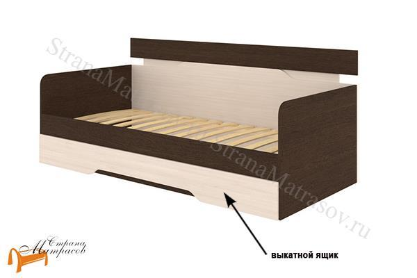 Орматек Кровать Софа Milton с основанием , милтон, лдсп, дсп, бавари, венги, шамони, гварнери, орех, белый, ясень шимо, черный, ящик