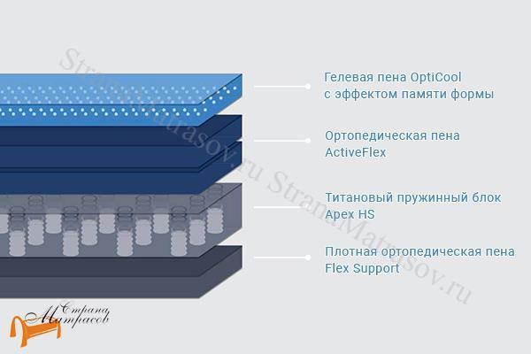 Sealy (США) Матрас Hybrid Classic (Apex HS Coil) , сили, независимые пружины, титан, искусственный латекс, ппу, ортопедическая пена, с эффектом памяти
